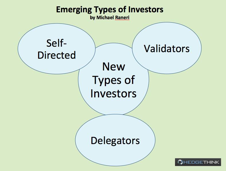 New types of investors