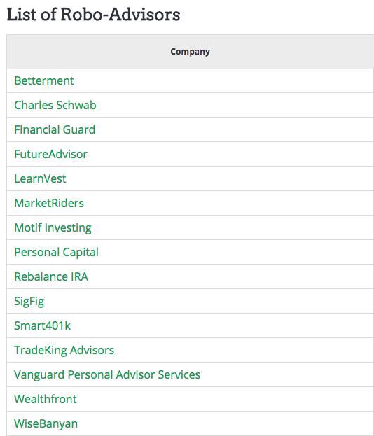List of Robo advisors