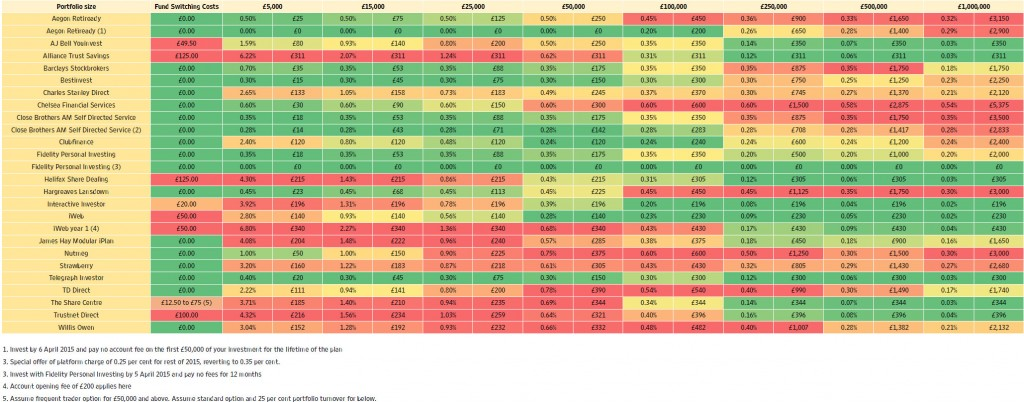 Sipp pricing table 2059
