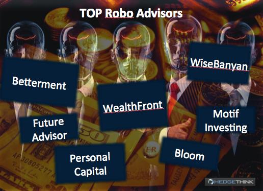 Top RoboAdvisors