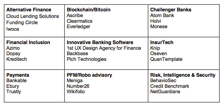 best 3 FinTech companies within each category