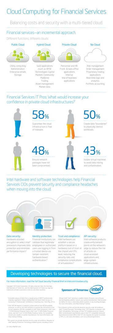 cloud-security-financial-infographic-final