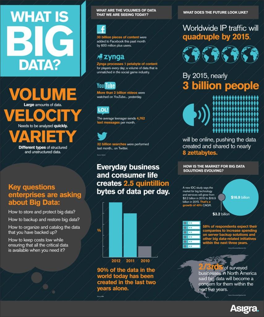 big-data-infographic