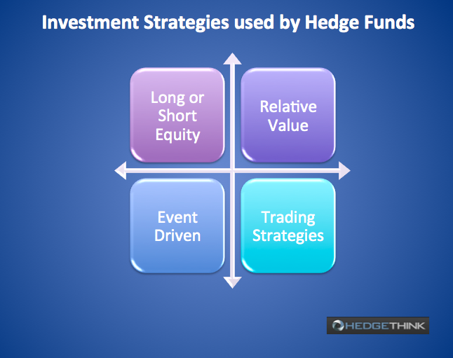 Screen-Shot-2014-10-03-at-18.42.08 Guide to research on Hedge Funds: Part 1 Introduction