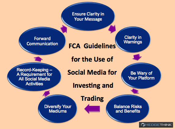 Screen-Shot-2014-11-05-at-19.04.26 Guide to FCA and Social Media for Investing and Trading