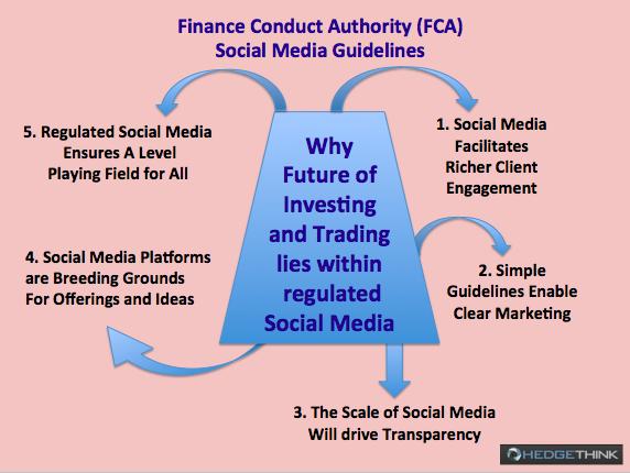 FCA Social Media