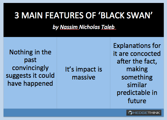 Features of Black Swan