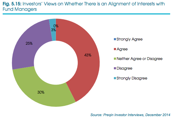 Investors and Fund managers, Infrastructure 2015