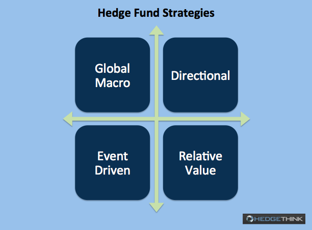 systemic risk of hedge funds essay Actual leverage ratios with a unique dataset from a fund-of-hedge funds we track hedge fund leverage in sale externality causing systemic risk by hedge funds.