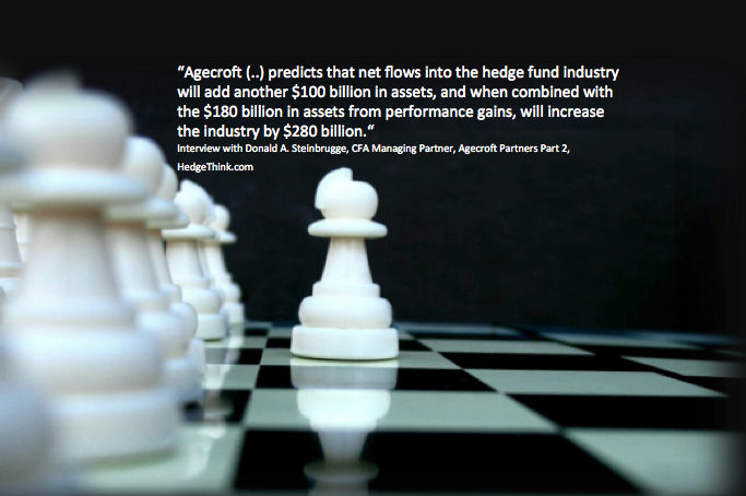 HedgeThink Agecroft Partners @DonSteinbrugge quote
