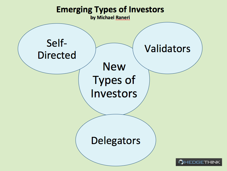 New types of investors