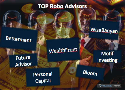 Top-RoboAdvisors Top Robo Advisors