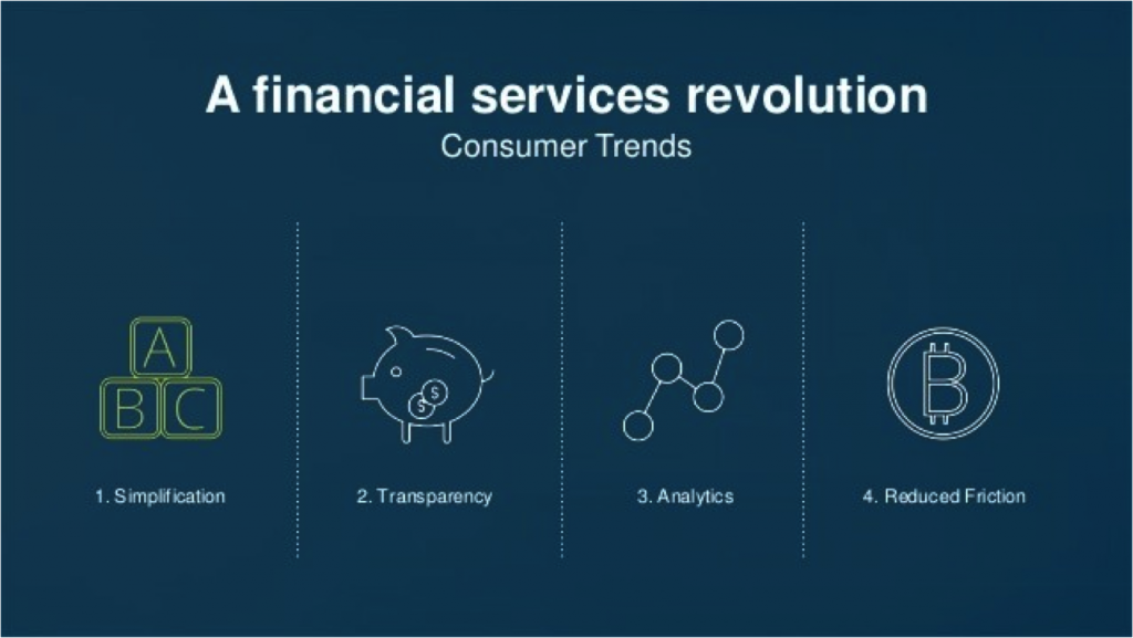 Financial revolution with Fintech