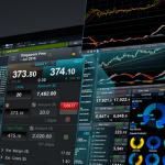 CFD trading education hedgethink.com