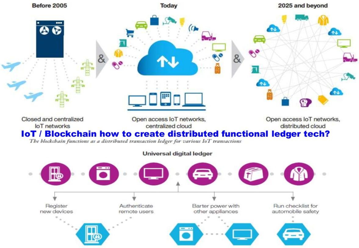 How the Blockchain Tsunami will impact the banking much more than the internet did