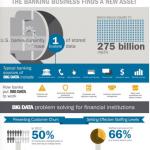 big data in banking