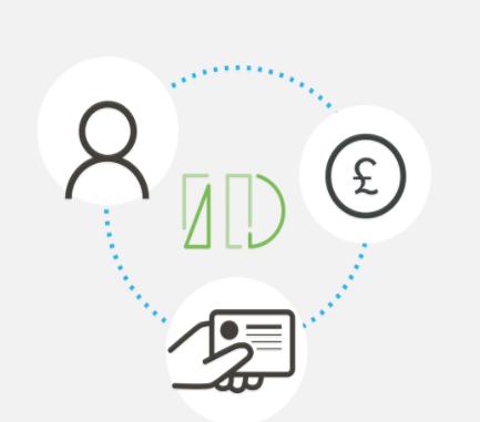 Deloitte Smart Identity
