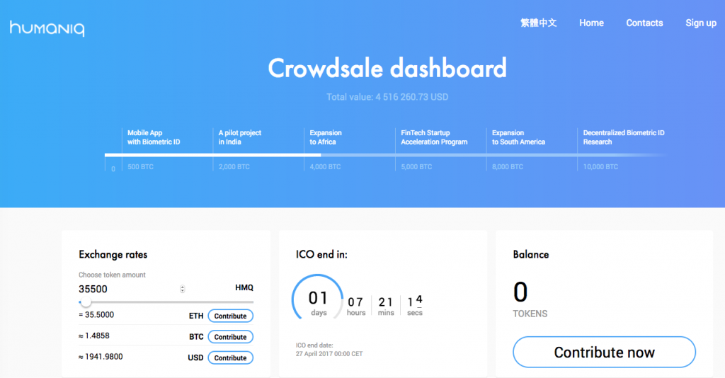 Humaniq Crowdsale Dashboard
