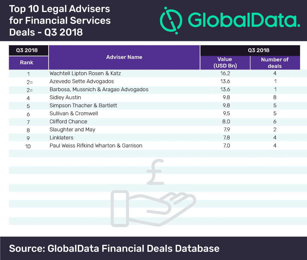 top 10 legal advisers
