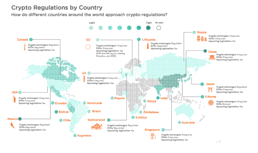 Crypto Regulations by Country