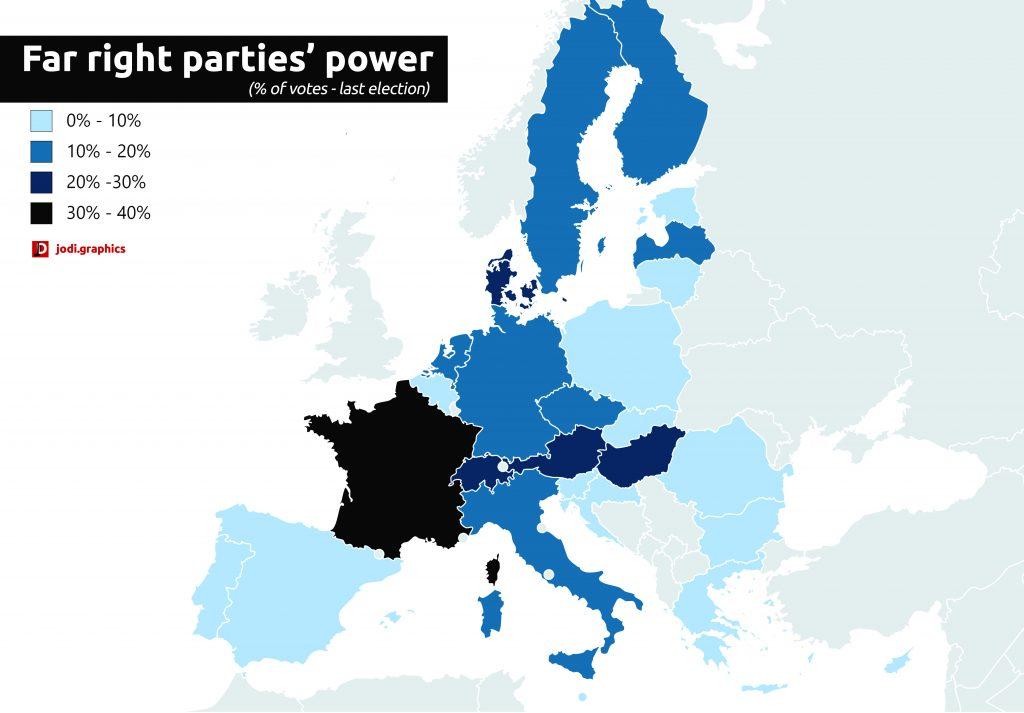 Far Right Parties Power