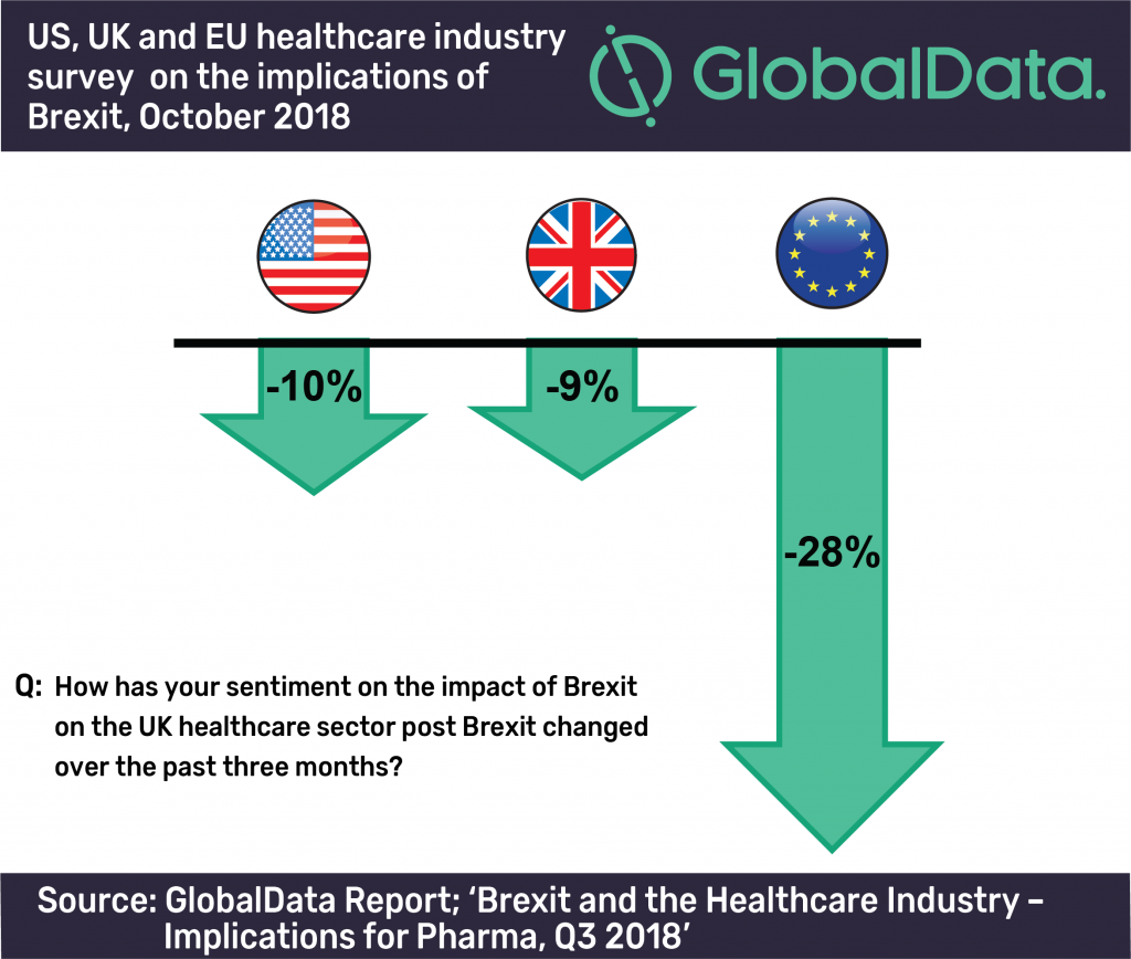 uk-hospital-1024x685 Brexit, With or Without Deal, Will Have a Negative Impact on the UK Healthcare Sector